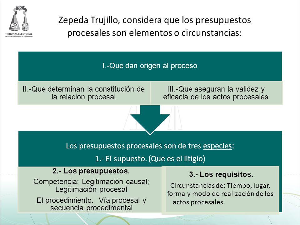 Zepeda Trujillo, considera que los presupuestos procesales son elementos o circunstancias: