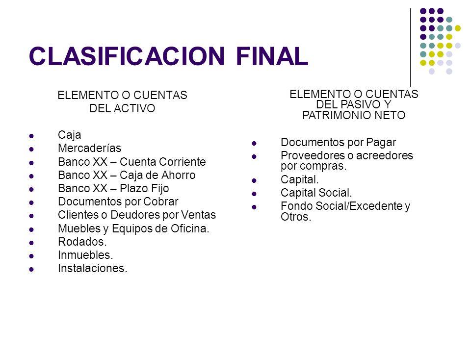 Activo definici n seg n nic niif ppt video online for Mobiliario de oficina definicion