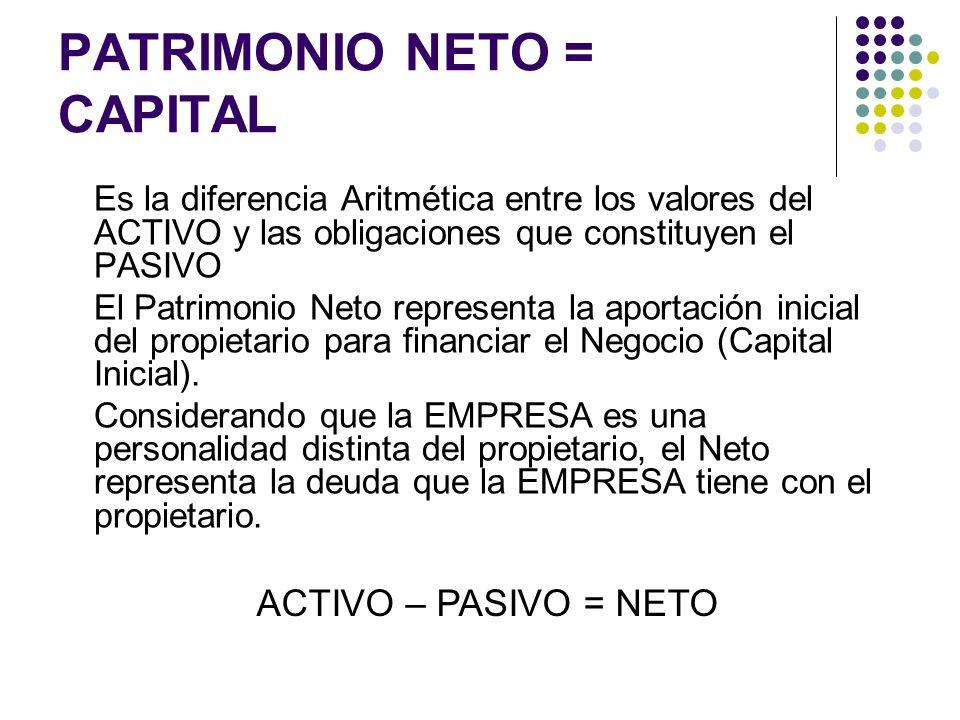PATRIMONIO NETO = CAPITAL