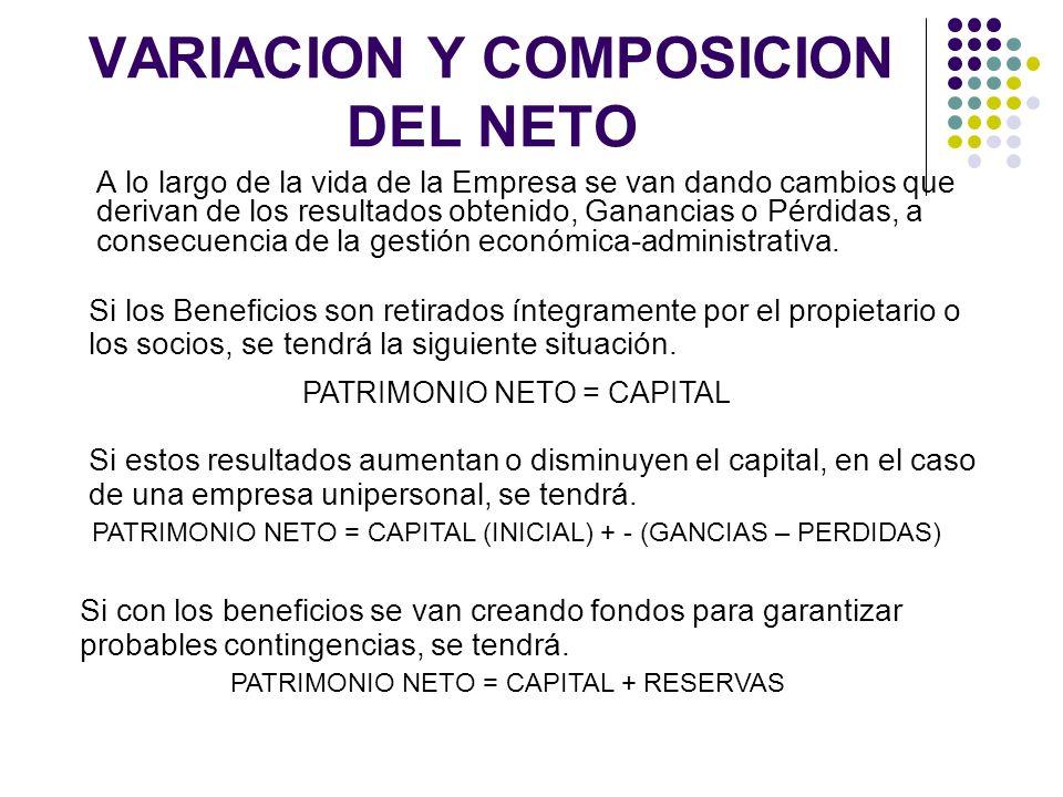 VARIACION Y COMPOSICION DEL NETO