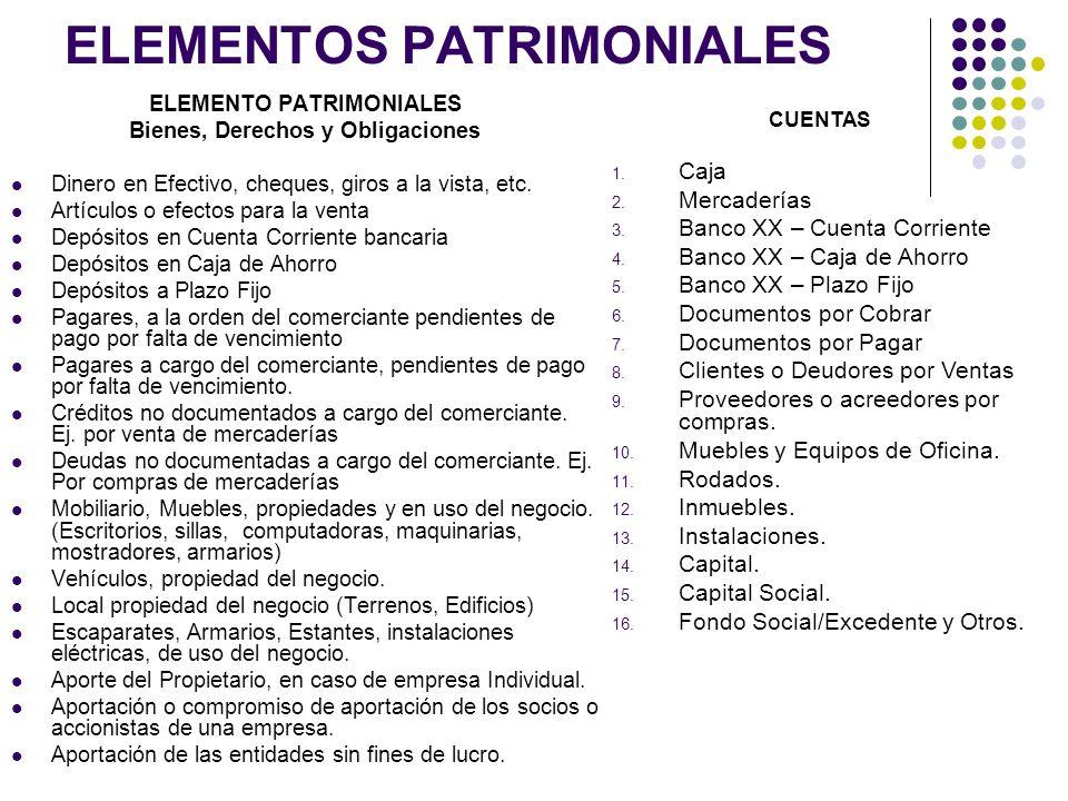 ELEMENTOS PATRIMONIALES