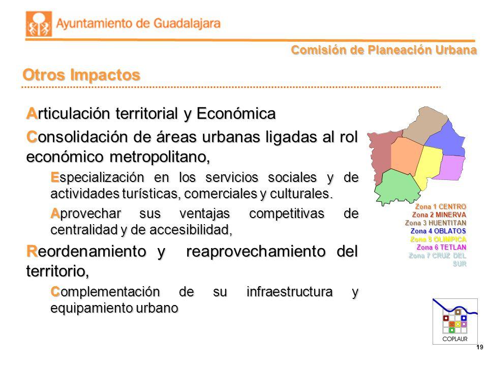 Articulación territorial y Económica