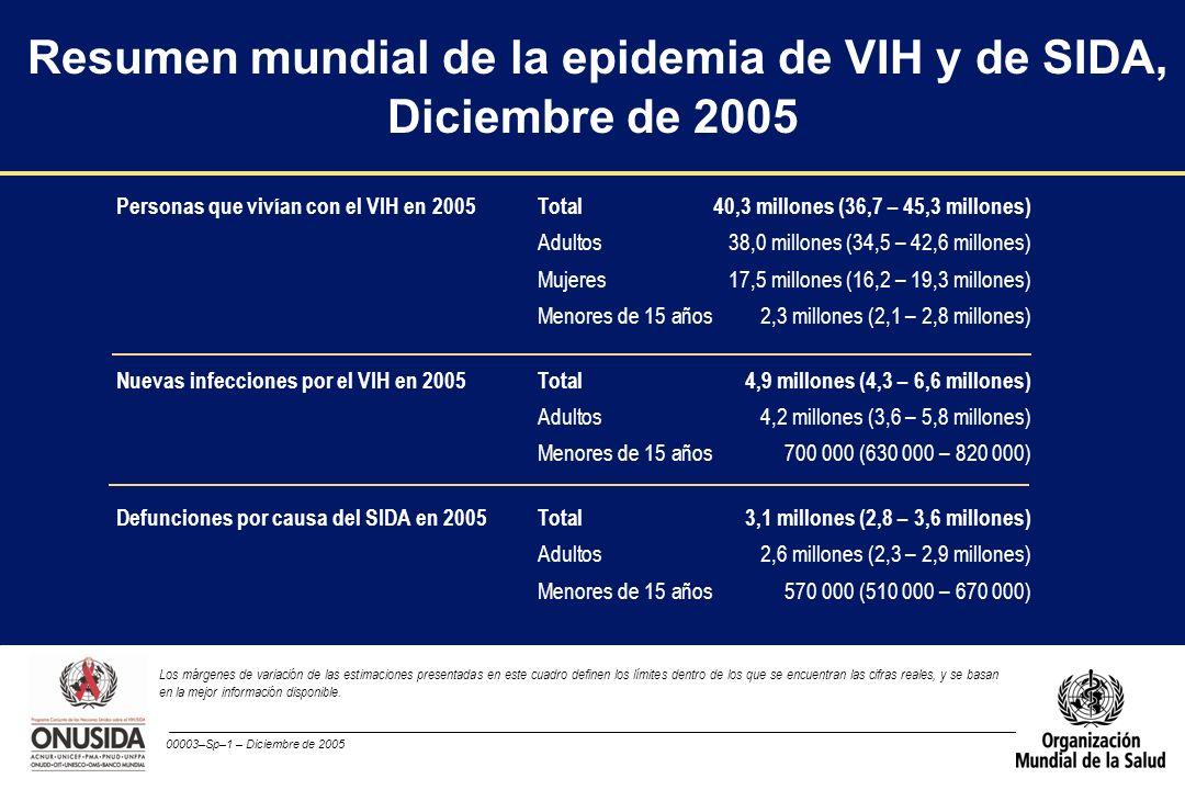 Resumen mundial de la epidemia de VIH y de SIDA,
