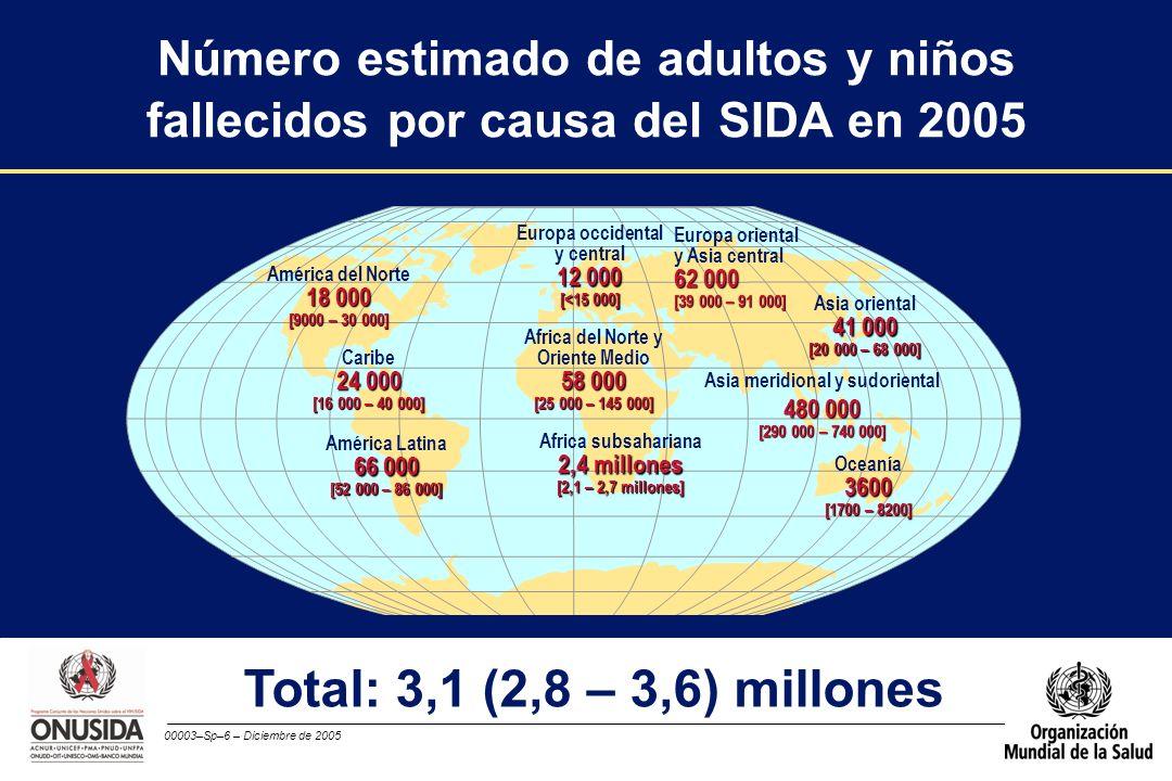 Número estimado de adultos y niños fallecidos por causa del SIDA en 2005