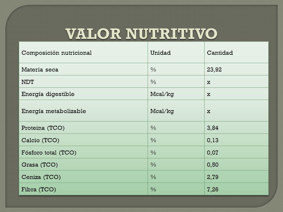 VALOR NUTRITIVO Composición nutricional Unidad Cantidad Materia seca %