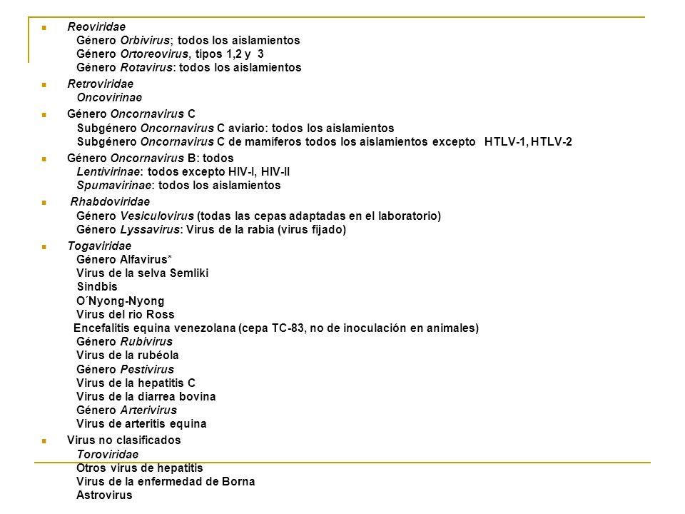Reoviridae Género Orbivirus; todos los aislamientos Género Ortoreovirus, tipos 1,2 y 3 Género Rotavirus: todos los aislamientos