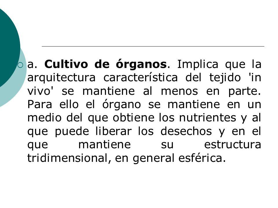 a. Cultivo de órganos.