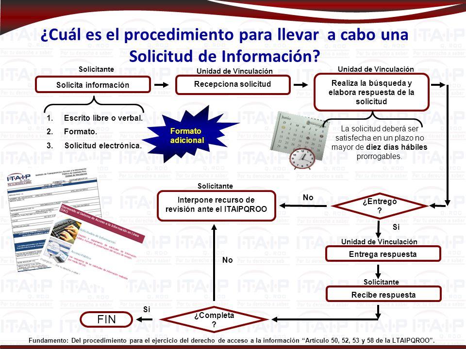¿Cuál es el procedimiento para llevar a cabo una Solicitud de Información