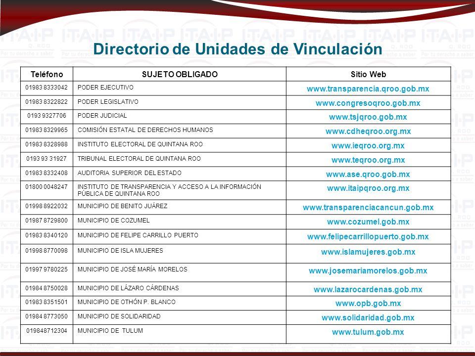 Directorio de Unidades de Vinculación