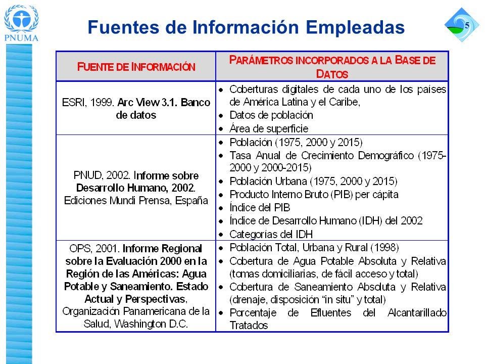 Fuentes de Información Empleadas