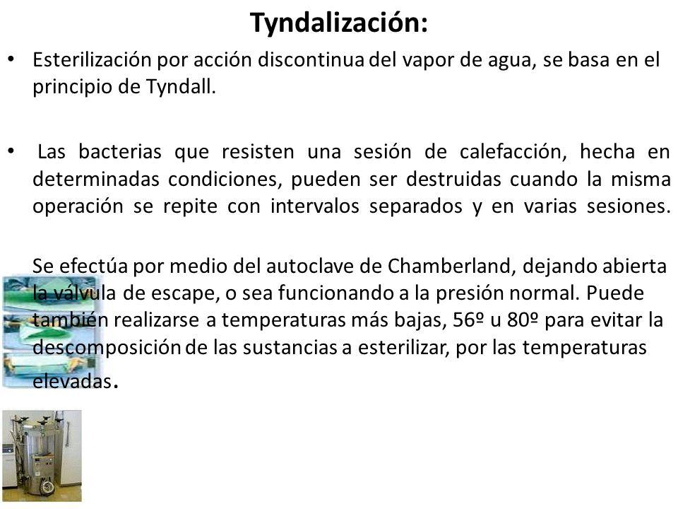 Tyndalización:Esterilización por acción discontinua del vapor de agua, se basa en el principio de Tyndall.