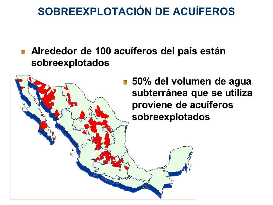 SOBREEXPLOTACIÓN DE ACUÍFEROS