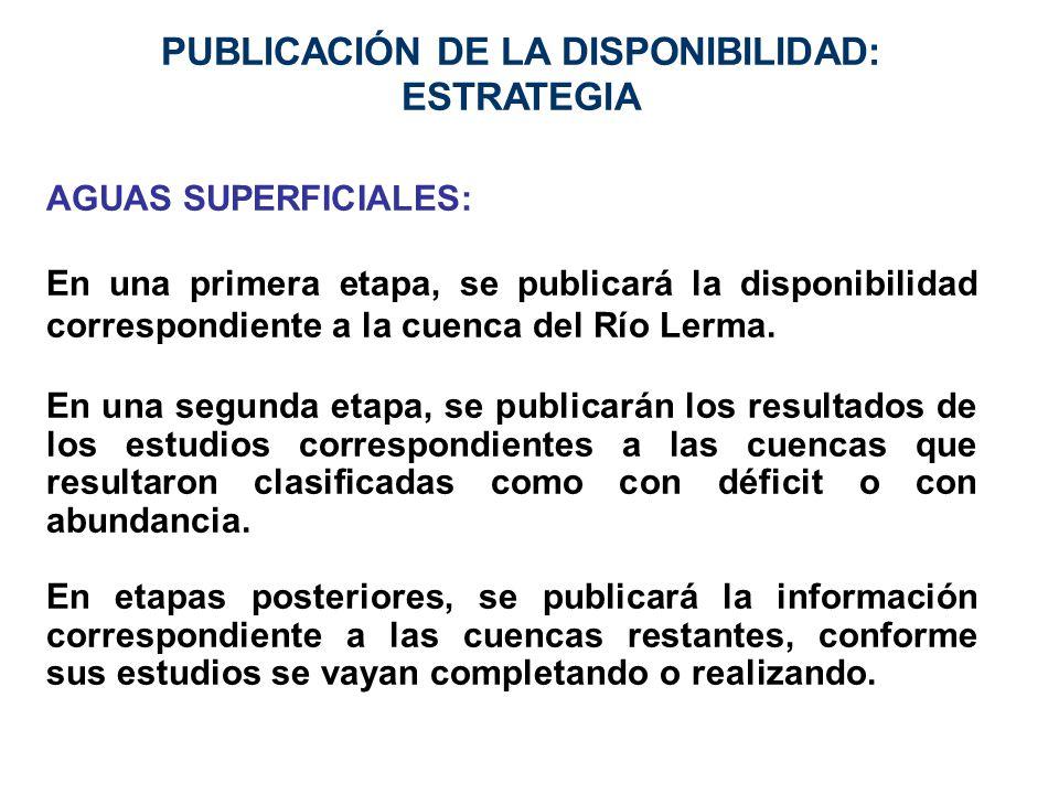 PUBLICACIÓN DE LA DISPONIBILIDAD: ESTRATEGIA