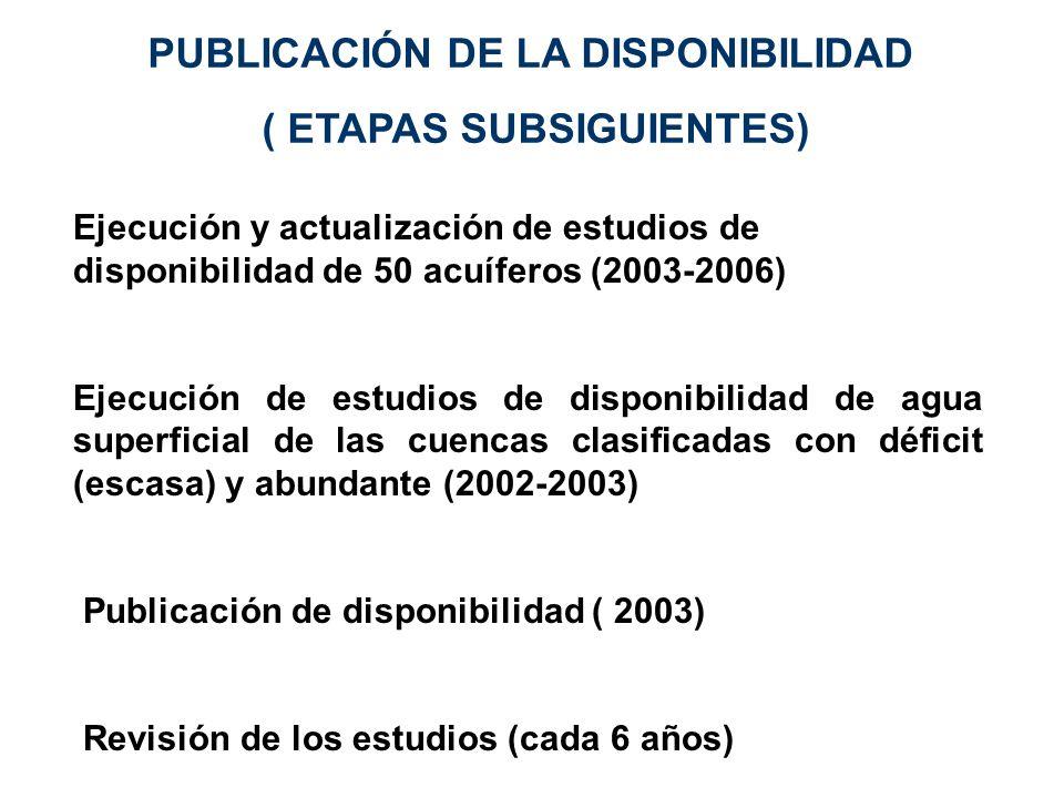 PUBLICACIÓN DE LA DISPONIBILIDAD ( ETAPAS SUBSIGUIENTES)