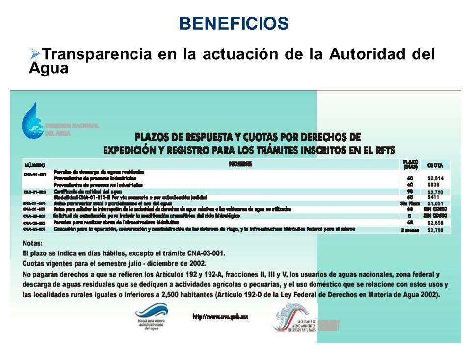BENEFICIOS Transparencia en la actuación de la Autoridad del Agua