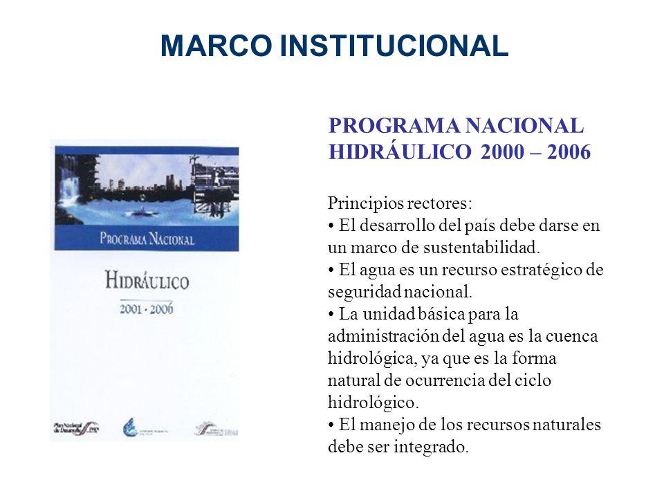 MARCO INSTITUCIONAL PROGRAMA NACIONAL HIDRÁULICO 2000 – 2006
