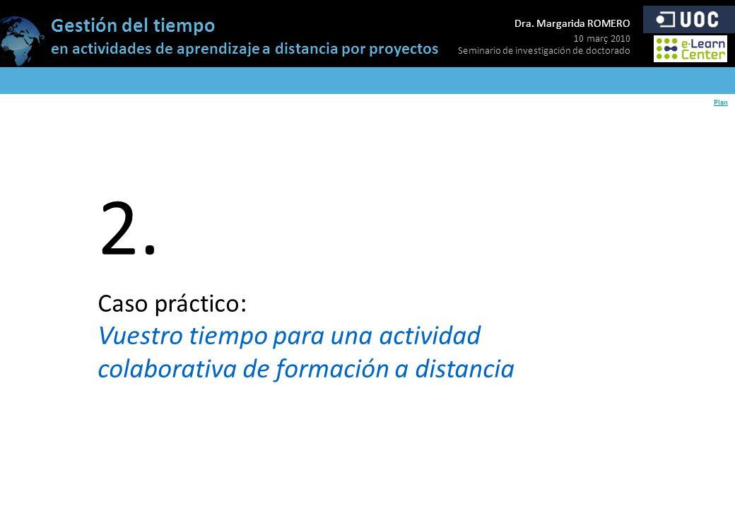 2. Caso práctico: Vuestro tiempo para una actividad colaborativa de formación a distancia.