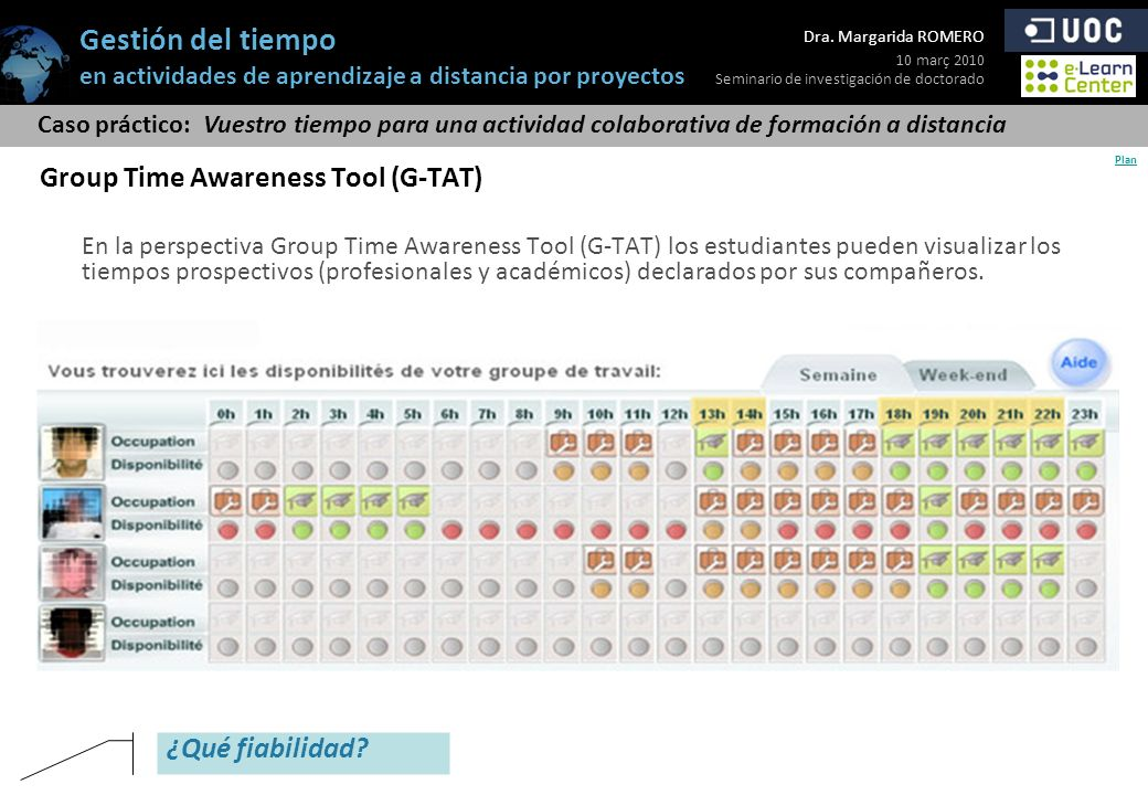 Group Time Awareness Tool (G-TAT)