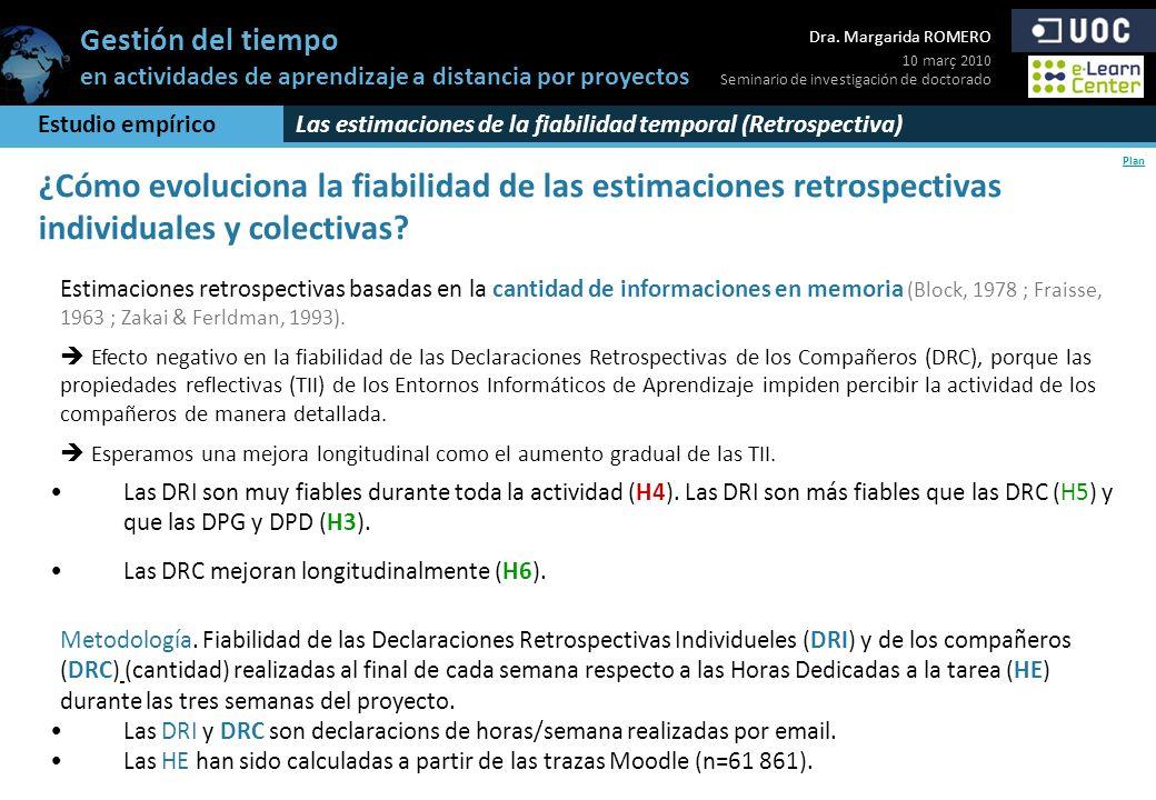 Estudio empírico Las estimaciones de la fiabilidad temporal (Retrospectiva)