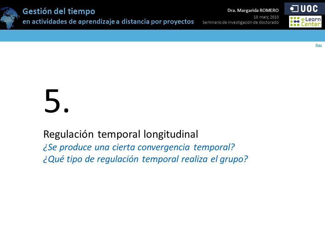 5. Regulación temporal longitudinal ¿Se produce una cierta convergencia temporal ¿Qué tipo de regulación temporal realiza el grupo