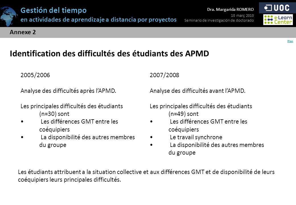 Identification des difficultés des étudiants des APMD