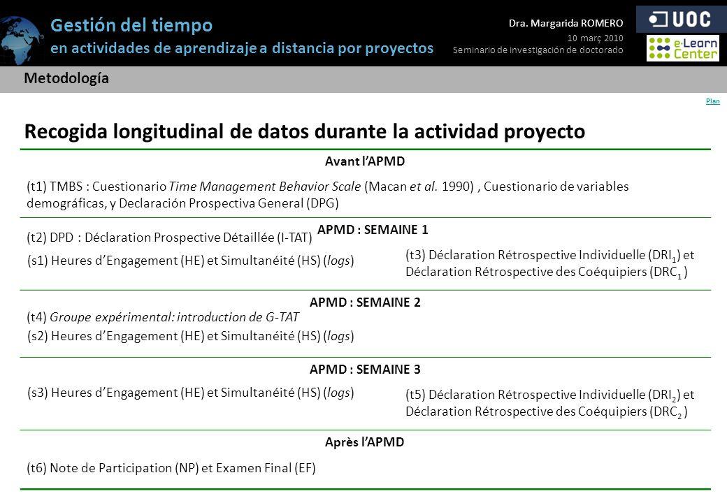 Recogida longitudinal de datos durante la actividad proyecto
