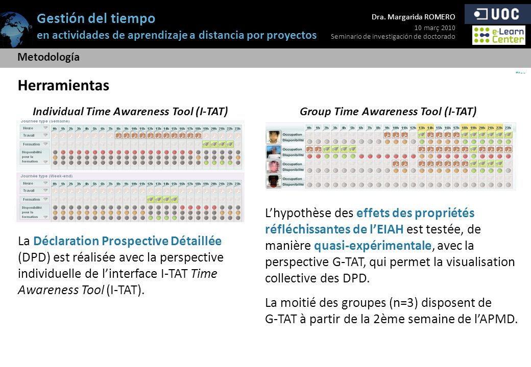 Metodología Herramientas. Individual Time Awareness Tool (I-TAT) Group Time Awareness Tool (I-TAT)
