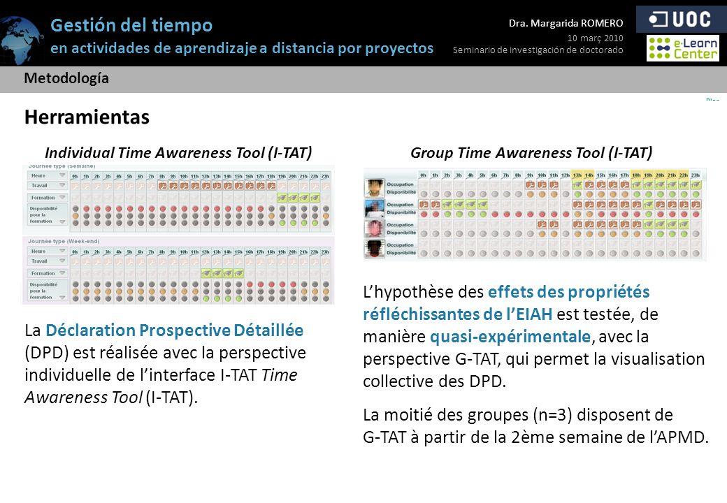 MetodologíaHerramientas. Individual Time Awareness Tool (I-TAT) Group Time Awareness Tool (I-TAT)