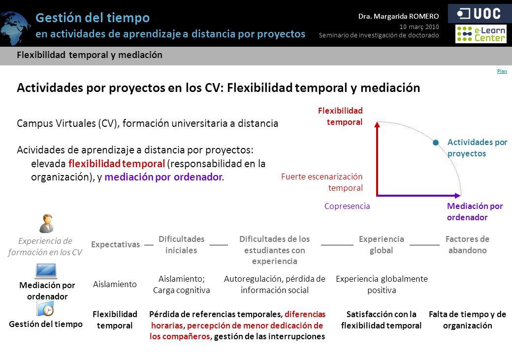 Actividades por proyectos en los CV: Flexibilidad temporal y mediación