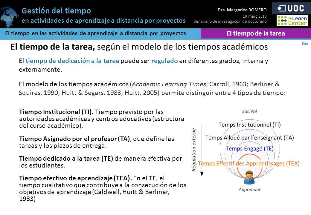 El tiempo de la tarea, según el modelo de los tiempos académicos