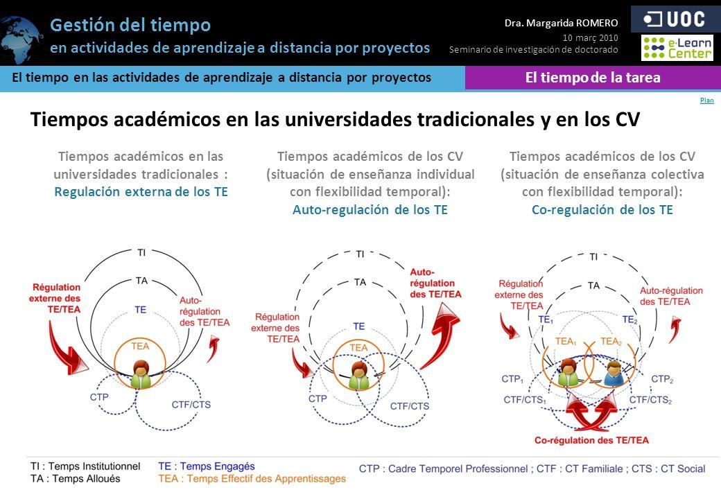 Tiempos académicos en las universidades tradicionales y en los CV