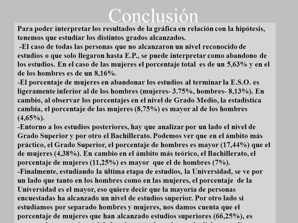 Conclusión Para poder interpretar los resultados de la gráfica en relación con la hipótesis, tenemos que estudiar los distintos grados alcanzados.