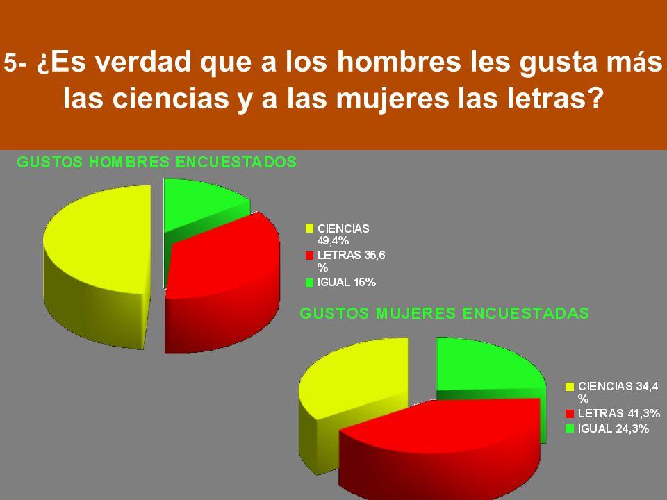 5- ¿Es verdad que a los hombres les gusta más las ciencias y a las mujeres las letras