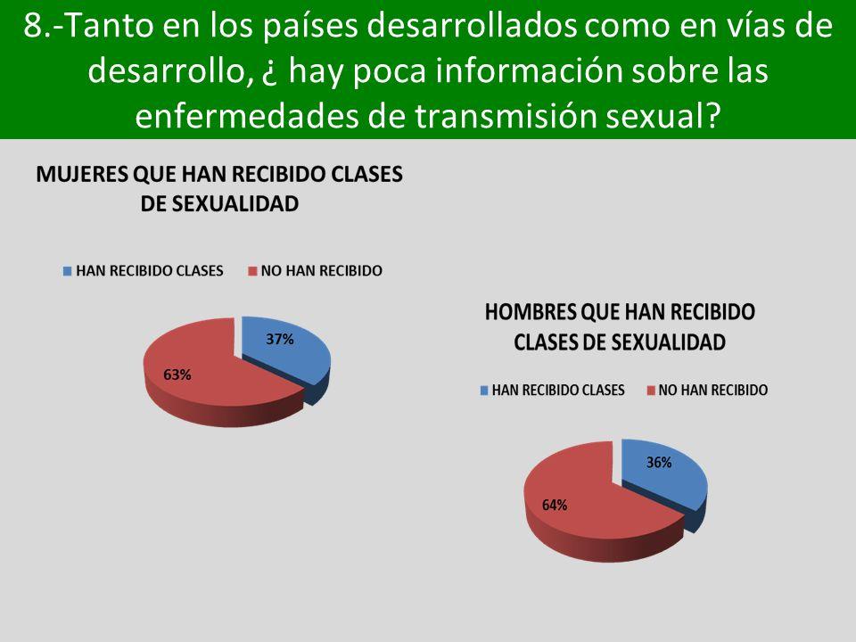 8.-Tanto en los países desarrollados como en vías de desarrollo, ¿ hay poca información sobre las enfermedades de transmisión sexual