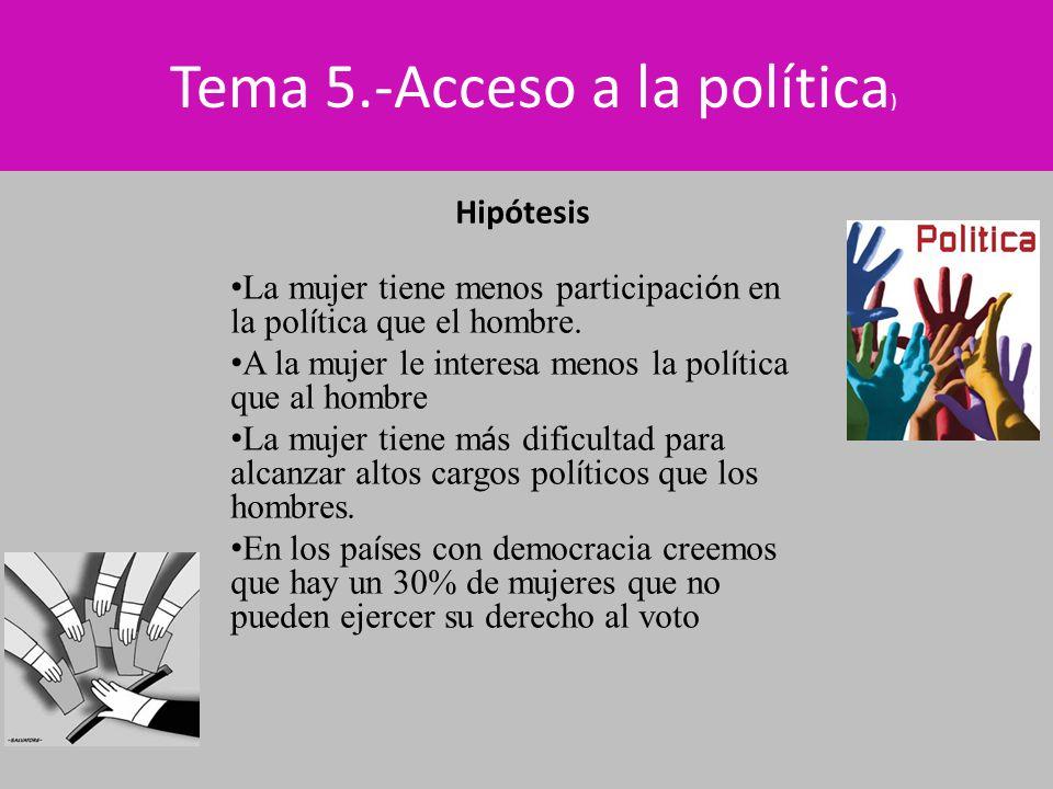 Tema 5.-Acceso a la política)