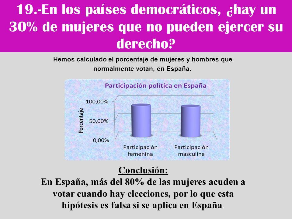 19.-En los países democráticos, ¿hay un 30% de mujeres que no pueden ejercer su derecho