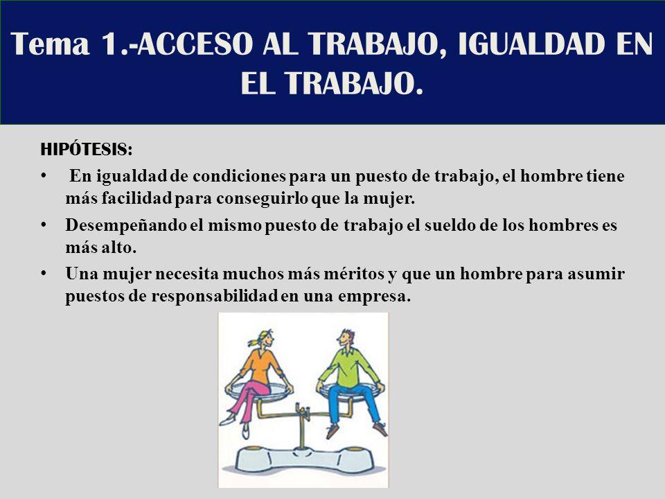Tema 1.-ACCESO AL TRABAJO, IGUALDAD EN EL TRABAJO.