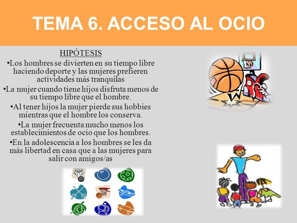 TEMA 6. ACCESO AL OCIO HIPÓTESIS