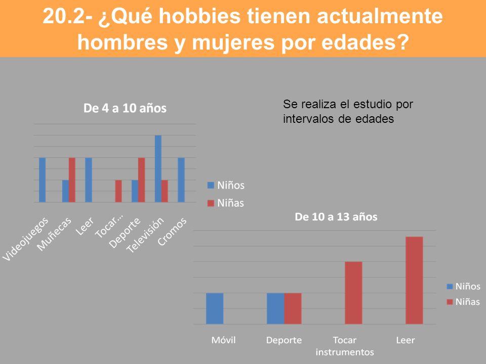 20.2- ¿Qué hobbies tienen actualmente hombres y mujeres por edades