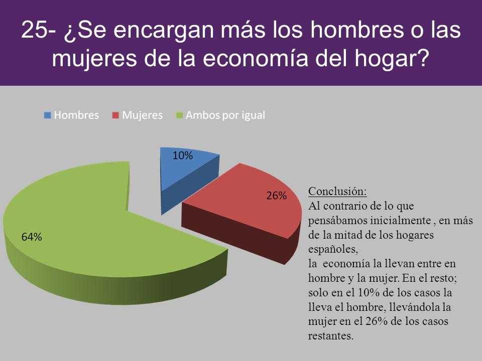 25- ¿Se encargan más los hombres o las mujeres de la economía del hogar