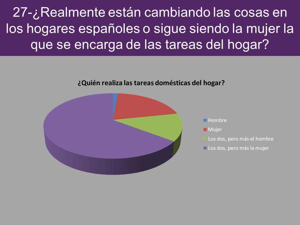 27-¿Realmente están cambiando las cosas en los hogares españoles o sigue siendo la mujer la que se encarga de las tareas del hogar
