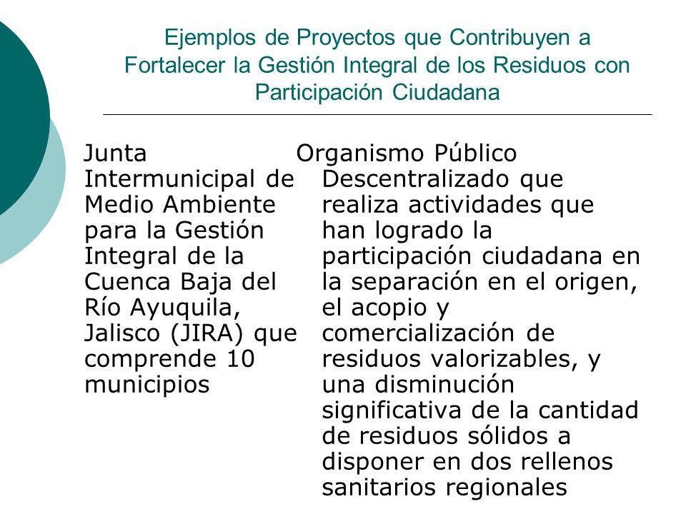 La relevancia de la participaci n ciudadana ppt descargar - Gestion integral de proyectos ...
