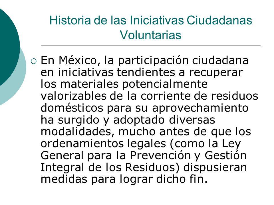 Historia de las Iniciativas Ciudadanas Voluntarias