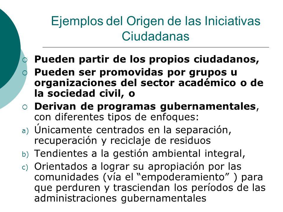Ejemplos del Origen de las Iniciativas Ciudadanas