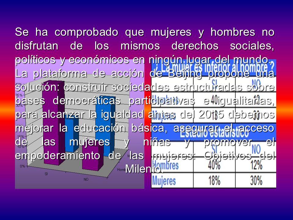 Se ha comprobado que mujeres y hombres no disfrutan de los mismos derechos sociales, políticos y económicos en ningún lugar del mundo.