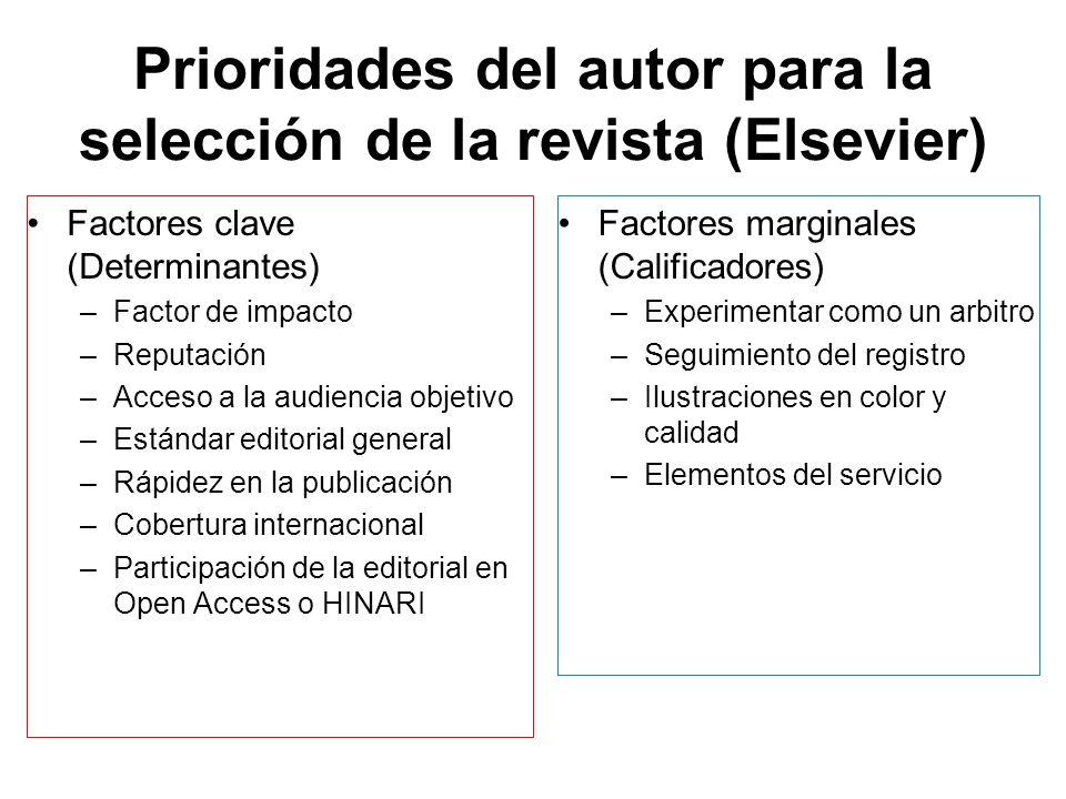 Prioridades del autor para la selección de la revista (Elsevier)