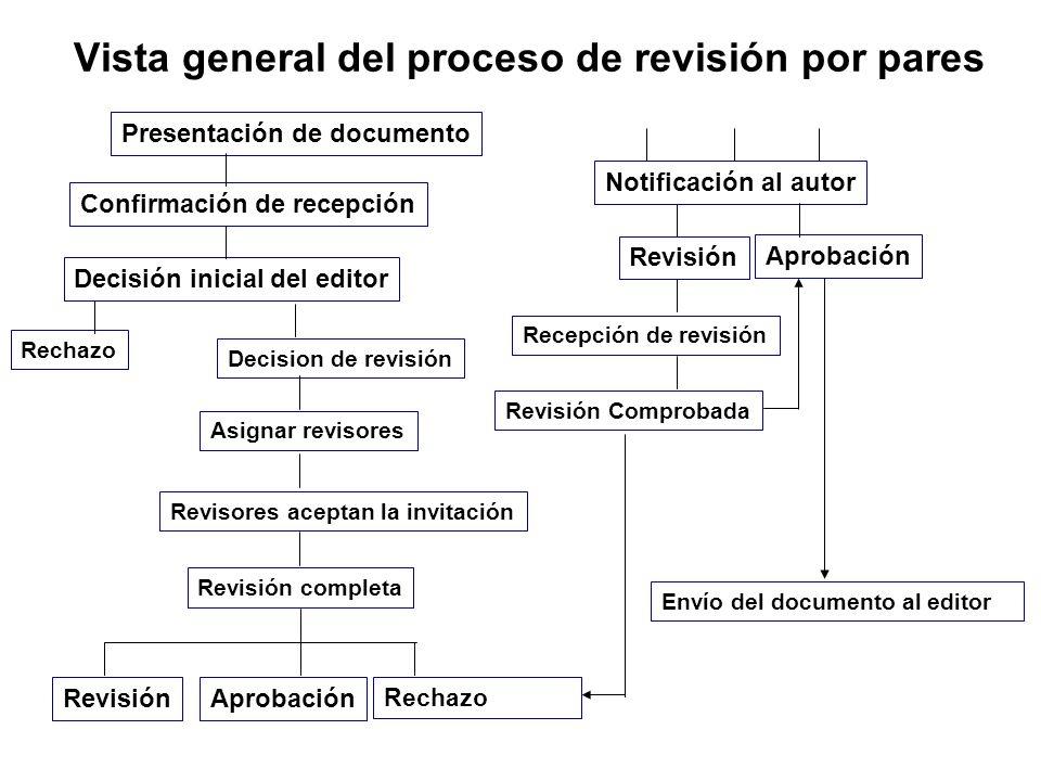 Vista general del proceso de revisión por pares