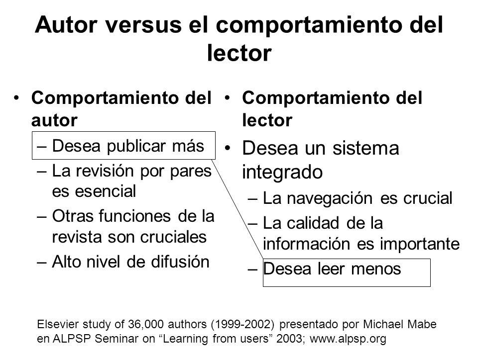 Autor versus el comportamiento del lector