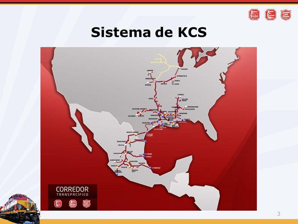 Sistema de KCS