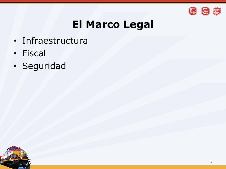 El Marco Legal Infraestructura Fiscal Seguridad